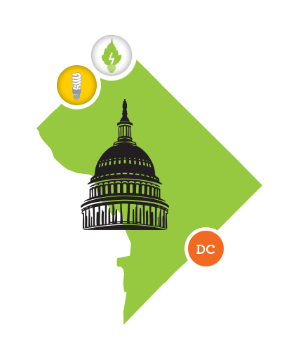 District of Columbia Renewable Natural Gas Company