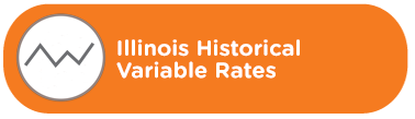 Illinois Historical Variable Rates